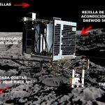 Estudio concluye que cometizaje de robot Philae fue una farsa