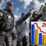 A 16 se reducen los colombianos que no han sido golpeados por el ESMAD